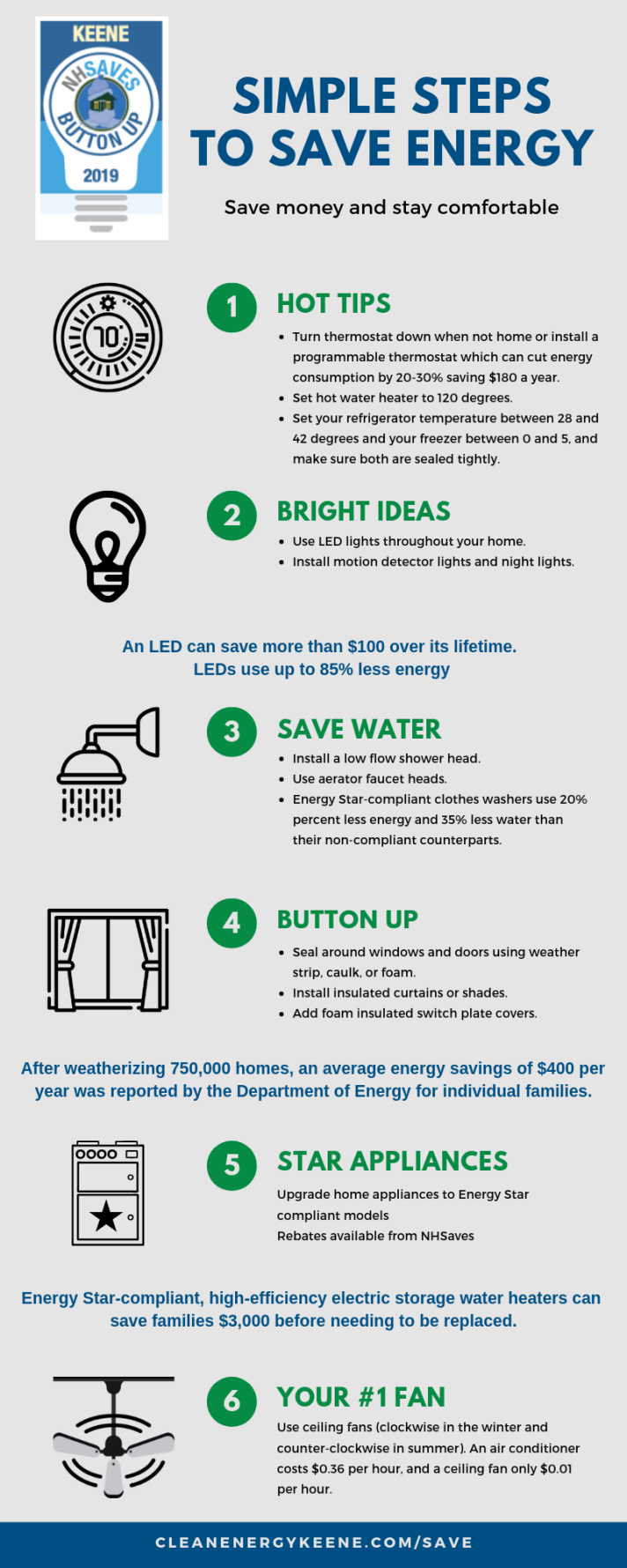 Simple Steps to Save Energy